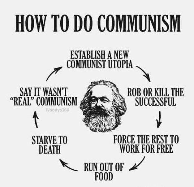 How to do communism meme - AhSeeit