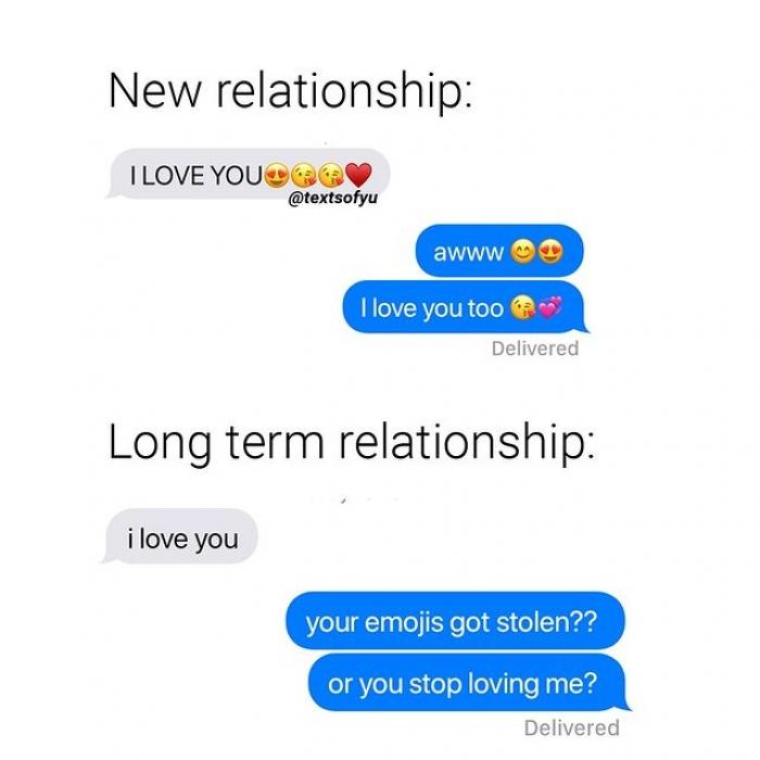 Relationship meme new 47 Best