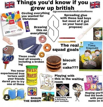 Growing Up British If You Know You Know Meme United Kingdom Memes
